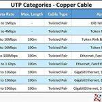 Bobine 100 m Gigabit cuivre, sans halogène Câble Ethernet Cat 7 1000 MHz de la marque Top Deals Available image 4 produit