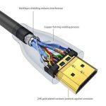 Cable HDMI 2.0 Syncwire - 3M Cordon HDMI 4K Ultra HD Haut Débit 18Gbps Compatible avec Fire TV, Apple TV, Ethernet, Arc, Video 4K UHD 2160p, HD 1080p, 3D, Xbox, Playstation, PS3, PS4, PC - Noir de la marque Syncwire image 1 produit