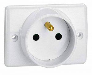 plinthe câble électrique TOP 1 image 0 produit