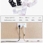 SFTlite Câble Clips Gestion des Câble Drop Fil Support l'Adhésif Double Face( avec 20 PCS) pour Voiture Maison Bureau Ordinateur PC Câble de Charge (Transparent) de la marque SFTlite image 4 produit
